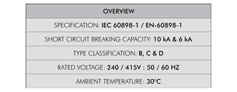 CIRCUIT BREAKERS (MCBs)